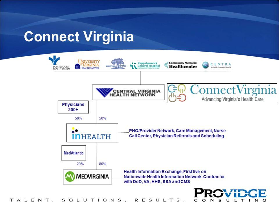 ABC Health Care Organization ABC Health Care's Clinical Portal QUERY RETRIEVE