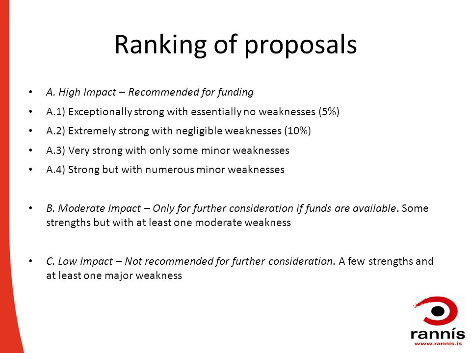Ranking of proposals A.