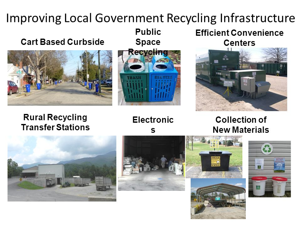 Improving Local Government Recycling Infrastructure Cart Based Curbside Efficient Convenience Centers Rural Recycling Transfer Stations Public Space Recycling Electronic s Collection Collection of New Materials