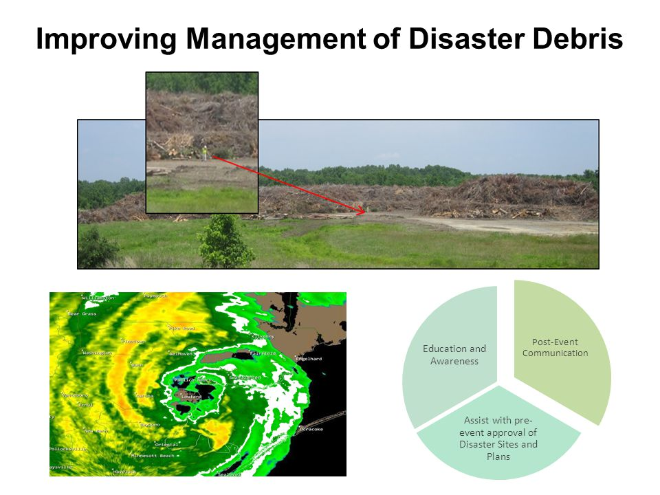 Improving Management of Disaster Debris Post-Event Communication Assist with pre- event approval of Disaster Sites and Plans Education and Awareness