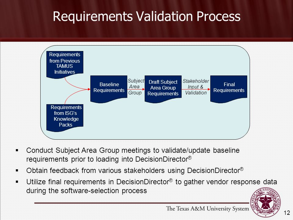 Requirements Validation Process 12  Conduct Subject Area Group meetings to validate/update baseline requirements prior to loading into DecisionDirector ®  Obtain feedback from various stakeholders using DecisionDirector ®  Utilize final requirements in DecisionDirector ® to gather vendor response data during the software-selection process Requirements from Previous TAMUS Initiatives Requirements from ISG's Knowledge Packs Baseline Requirements Draft Subject Area Group Requirements Final Requirements Subject Area Group Stakeholder Input & Validation