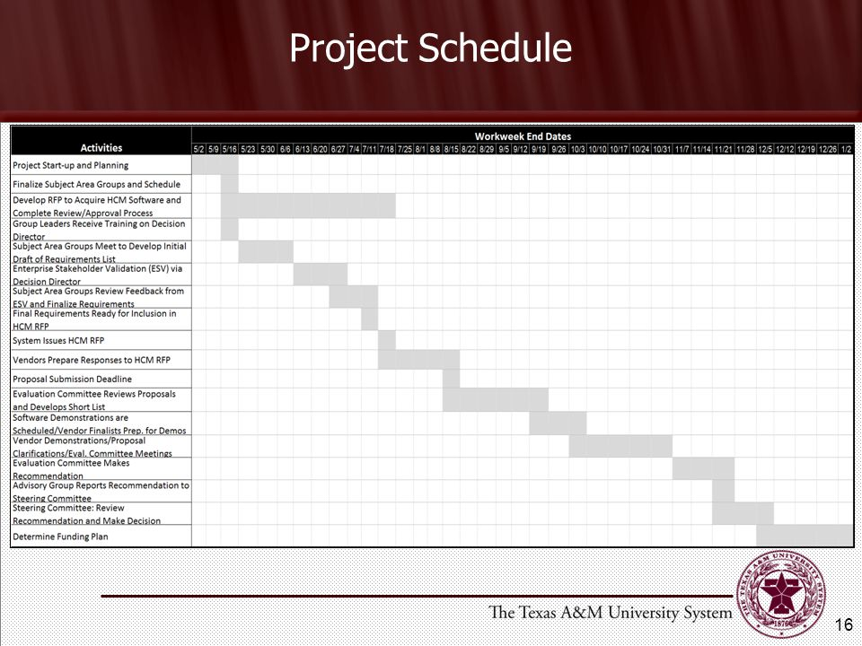 Project Schedule 16