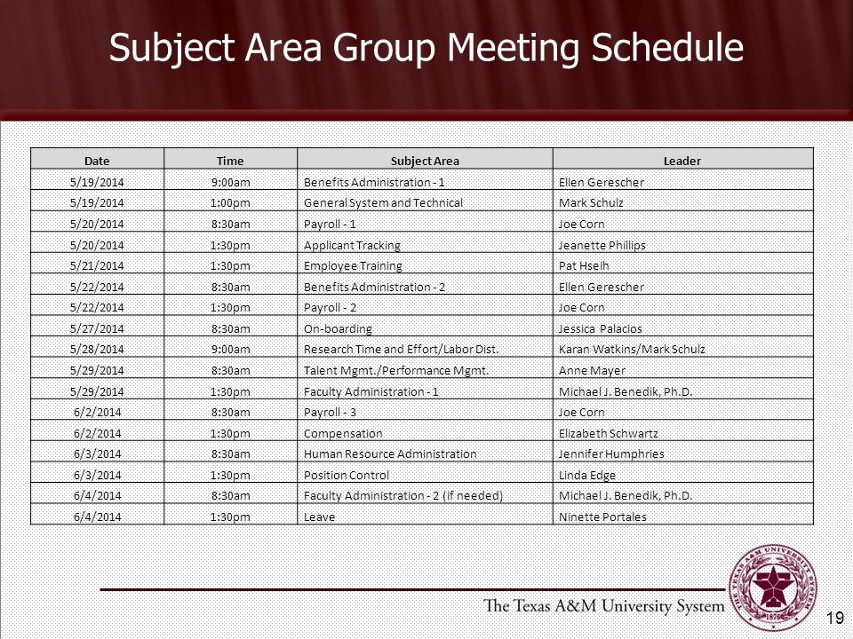 Subject Area Group Meeting Schedule 19 DateTimeSubject AreaLeader 5/19/20149:00amBenefits Administration - 1Ellen Gerescher 5/19/20141:00pmGeneral System and TechnicalMark Schulz 5/20/20148:30amPayroll - 1Joe Corn 5/20/20141:30pmApplicant TrackingJeanette Phillips 5/21/20141:30pmEmployee TrainingPat Hseih 5/22/20148:30amBenefits Administration - 2Ellen Gerescher 5/22/20141:30pmPayroll - 2Joe Corn 5/27/20148:30amOn-boardingJessica Palacios 5/28/20149:00amResearch Time and Effort/Labor Dist.Karan Watkins/Mark Schulz 5/29/20148:30amTalent Mgmt./Performance Mgmt.Anne Mayer 5/29/20141:30pmFaculty Administration - 1Michael J.