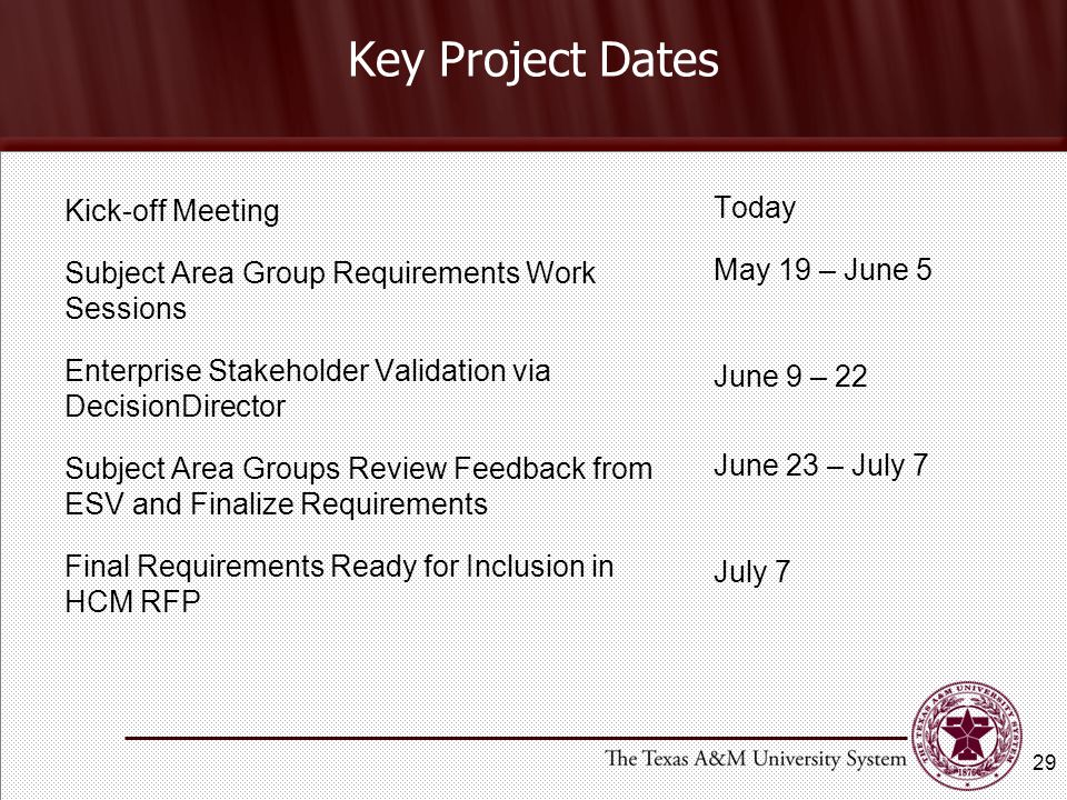 Key Project Dates Kick-off Meeting Subject Area Group Requirements Work Sessions Enterprise Stakeholder Validation via DecisionDirector Subject Area Groups Review Feedback from ESV and Finalize Requirements Final Requirements Ready for Inclusion in HCM RFP Today May 19 – June 5 June 9 – 22 June 23 – July 7 July 7 29