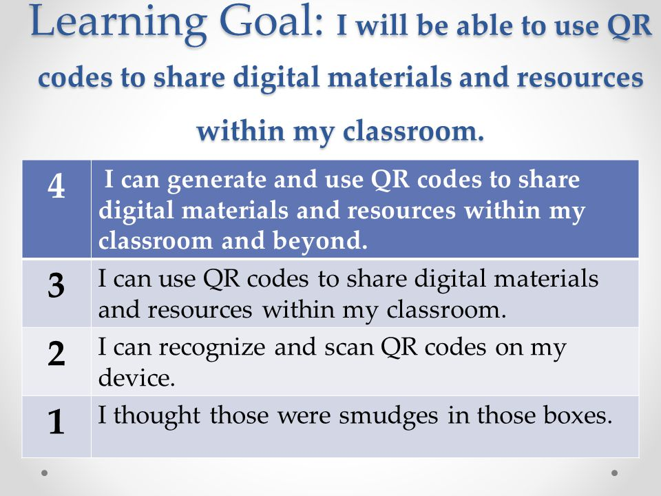 Learning Goal: I will be able to use QR codes to share digital materials and resources within my classroom.