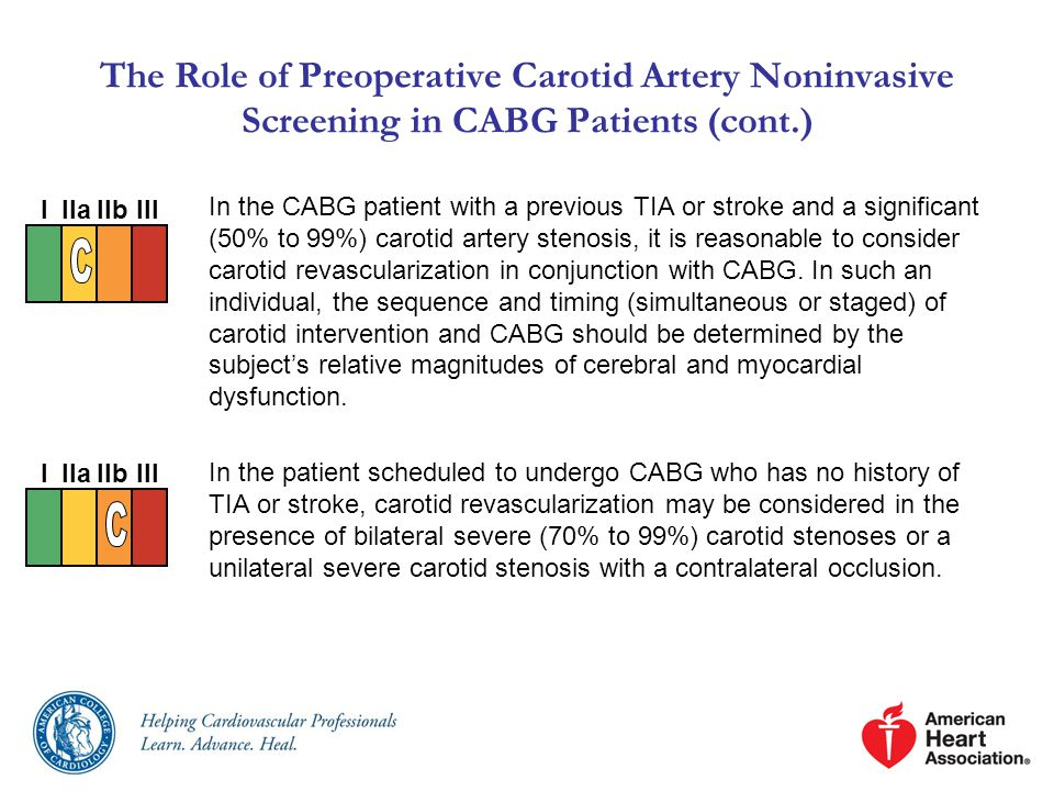 The Role of Preoperative Carotid Artery Noninvasive Screening in CABG Patients (cont.) In the CABG patient with a previous TIA or stroke and a significant (50% to 99%) carotid artery stenosis, it is reasonable to consider carotid revascularization in conjunction with CABG.