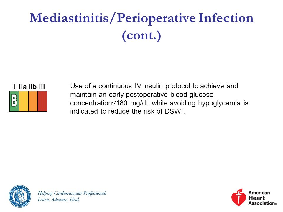 Mediastinitis/Perioperative Infection (cont.) Use of a continuous IV insulin protocol to achieve and maintain an early postoperative blood glucose concentration≤180 mg/dL while avoiding hypoglycemia is indicated to reduce the risk of DSWI.