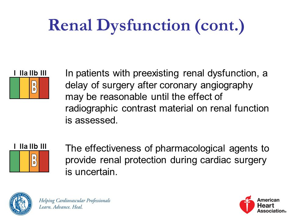 Renal Dysfunction (cont.) In patients with preexisting renal dysfunction, a delay of surgery after coronary angiography may be reasonable until the effect of radiographic contrast material on renal function is assessed.