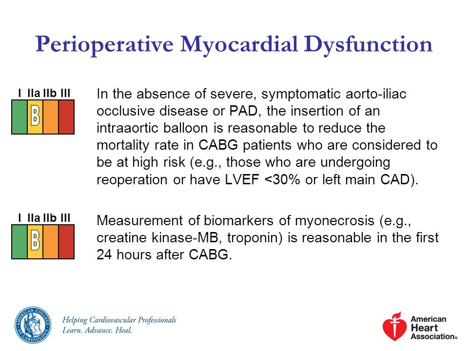 Perioperative Myocardial Dysfunction In the absence of severe, symptomatic aorto-iliac occlusive disease or PAD, the insertion of an intraaortic balloon is reasonable to reduce the mortality rate in CABG patients who are considered to be at high risk (e.g., those who are undergoing reoperation or have LVEF <30% or left main CAD).