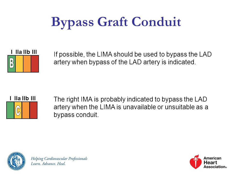 Bypass Graft Conduit If possible, the LIMA should be used to bypass the LAD artery when bypass of the LAD artery is indicated.
