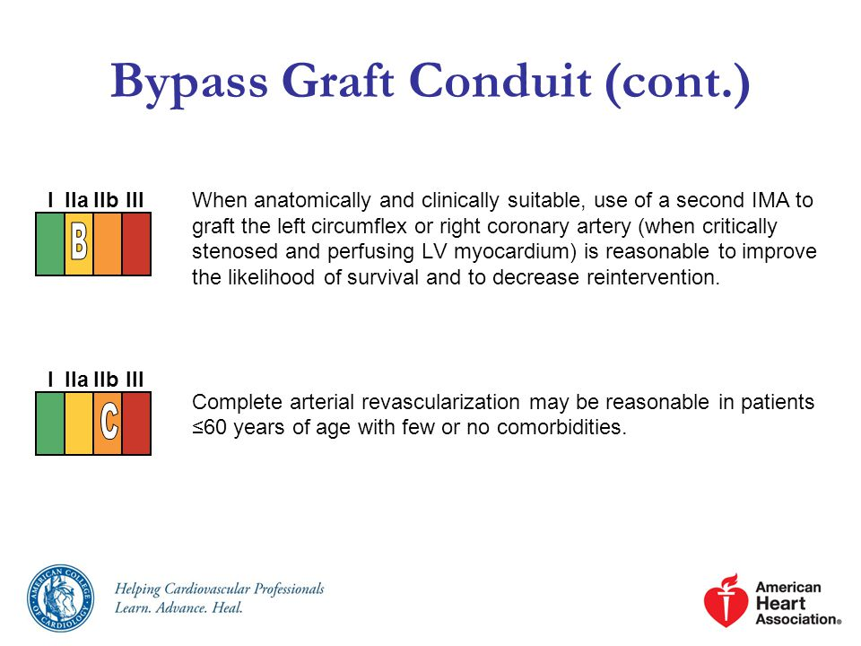 Bypass Graft Conduit (cont.) When anatomically and clinically suitable, use of a second IMA to graft the left circumflex or right coronary artery (when critically stenosed and perfusing LV myocardium) is reasonable to improve the likelihood of survival and to decrease reintervention.