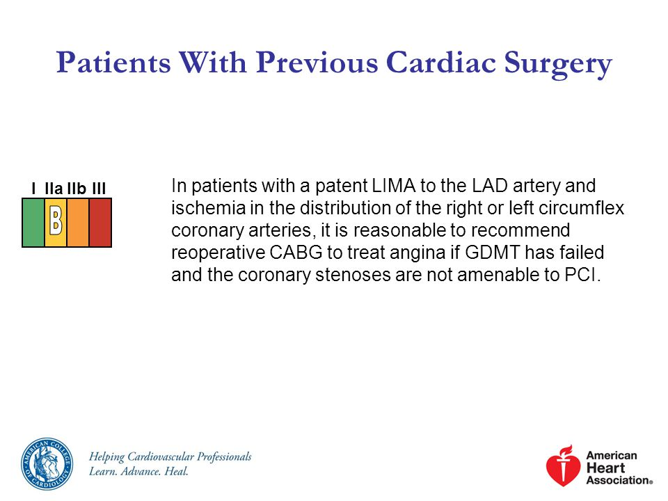 Patients With Previous Cardiac Surgery In patients with a patent LIMA to the LAD artery and ischemia in the distribution of the right or left circumflex coronary arteries, it is reasonable to recommend reoperative CABG to treat angina if GDMT has failed and the coronary stenoses are not amenable to PCI.