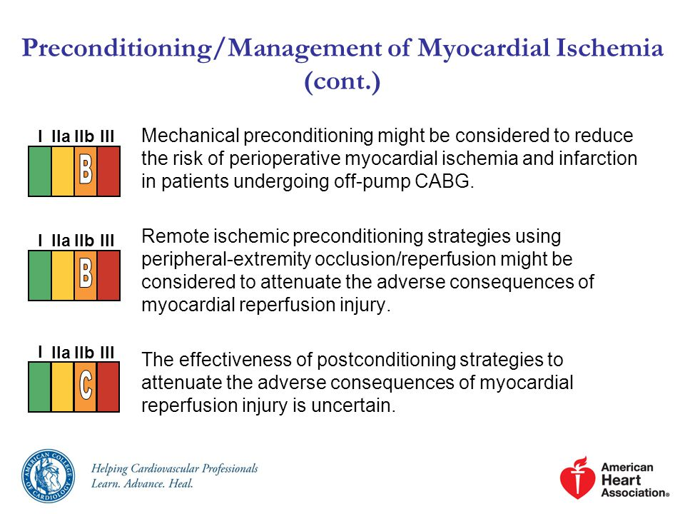 Preconditioning/Management of Myocardial Ischemia (cont.) Mechanical preconditioning might be considered to reduce the risk of perioperative myocardial ischemia and infarction in patients undergoing off-pump CABG.