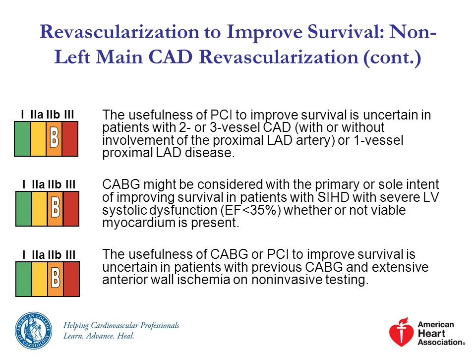 The usefulness of PCI to improve survival is uncertain in patients with 2- or 3-vessel CAD (with or without involvement of the proximal LAD artery) or 1-vessel proximal LAD disease.