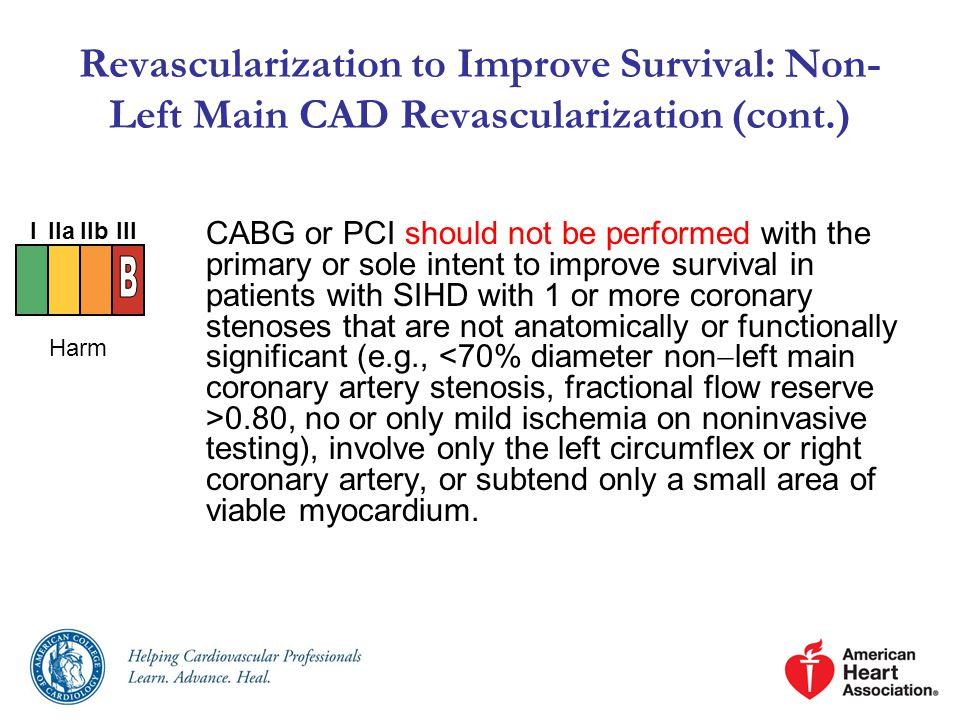 CABG or PCI should not be performed with the primary or sole intent to improve survival in patients with SIHD with 1 or more coronary stenoses that are not anatomically or functionally significant (e.g., 0.80, no or only mild ischemia on noninvasive testing), involve only the left circumflex or right coronary artery, or subtend only a small area of viable myocardium.