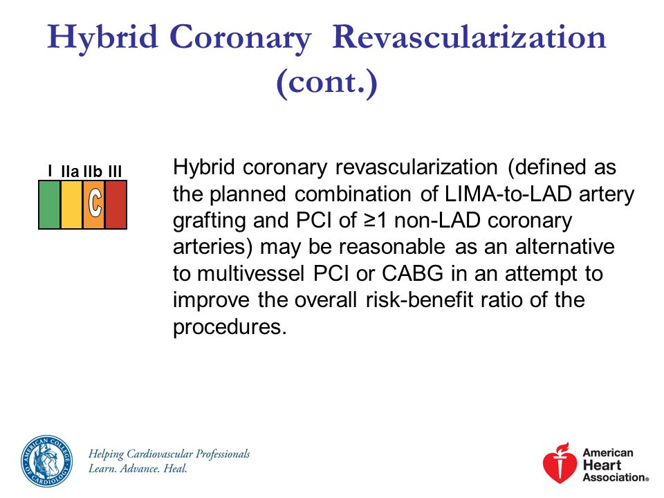 Hybrid coronary revascularization (defined as the planned combination of LIMA-to-LAD artery grafting and PCI of ≥1 non-LAD coronary arteries) may be reasonable as an alternative to multivessel PCI or CABG in an attempt to improve the overall risk-benefit ratio of the procedures.