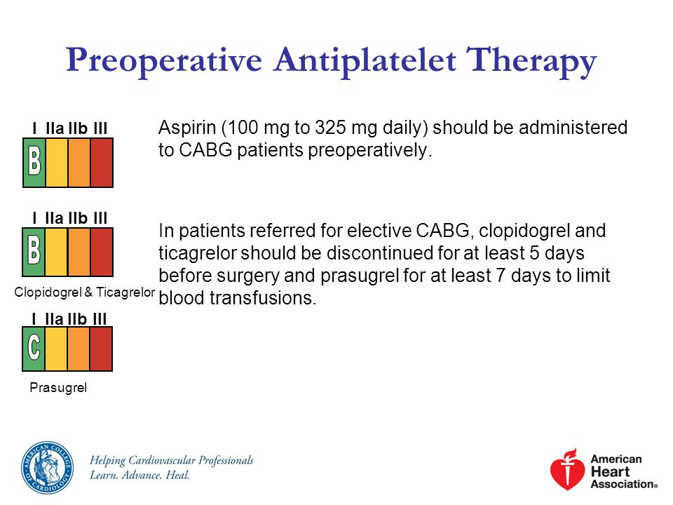 Aspirin (100 mg to 325 mg daily) should be administered to CABG patients preoperatively.