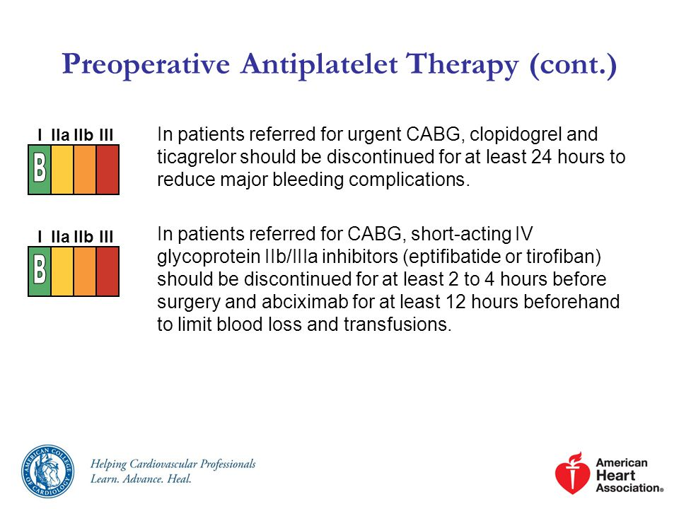 Preoperative Antiplatelet Therapy (cont.) In patients referred for urgent CABG, clopidogrel and ticagrelor should be discontinued for at least 24 hours to reduce major bleeding complications.