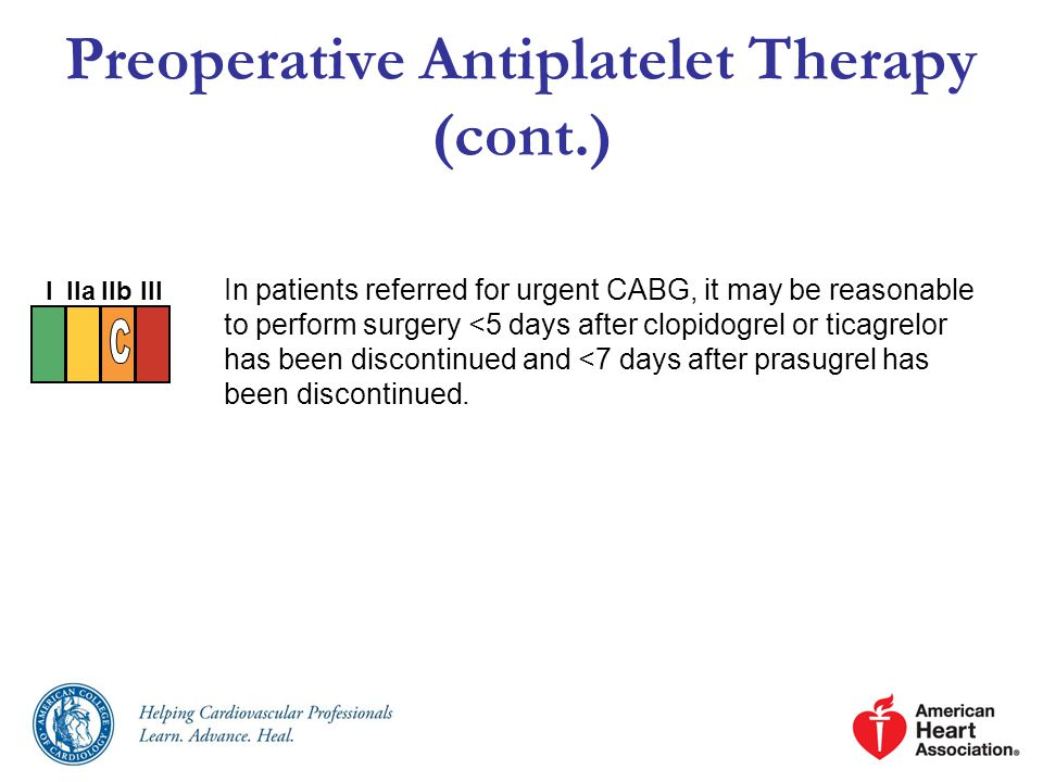Preoperative Antiplatelet Therapy (cont.) In patients referred for urgent CABG, it may be reasonable to perform surgery <5 days after clopidogrel or ticagrelor has been discontinued and <7 days after prasugrel has been discontinued.