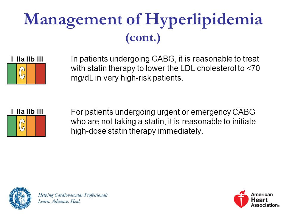Management of Hyperlipidemia (cont.) In patients undergoing CABG, it is reasonable to treat with statin therapy to lower the LDL cholesterol to <70 mg/dL in very high-risk patients.