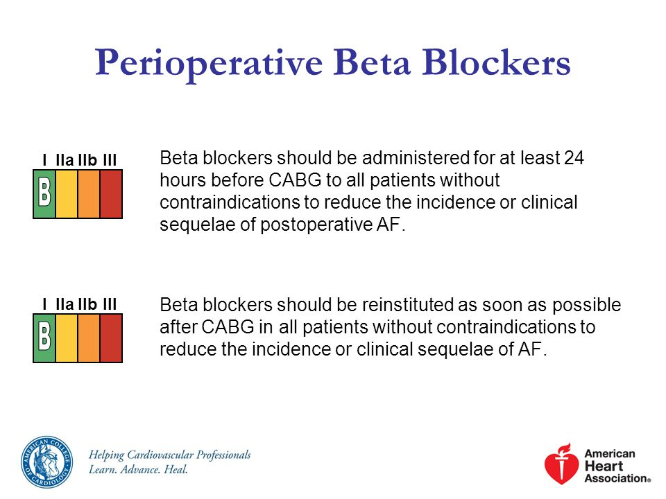 Perioperative Beta Blockers Beta blockers should be administered for at least 24 hours before CABG to all patients without contraindications to reduce the incidence or clinical sequelae of postoperative AF.
