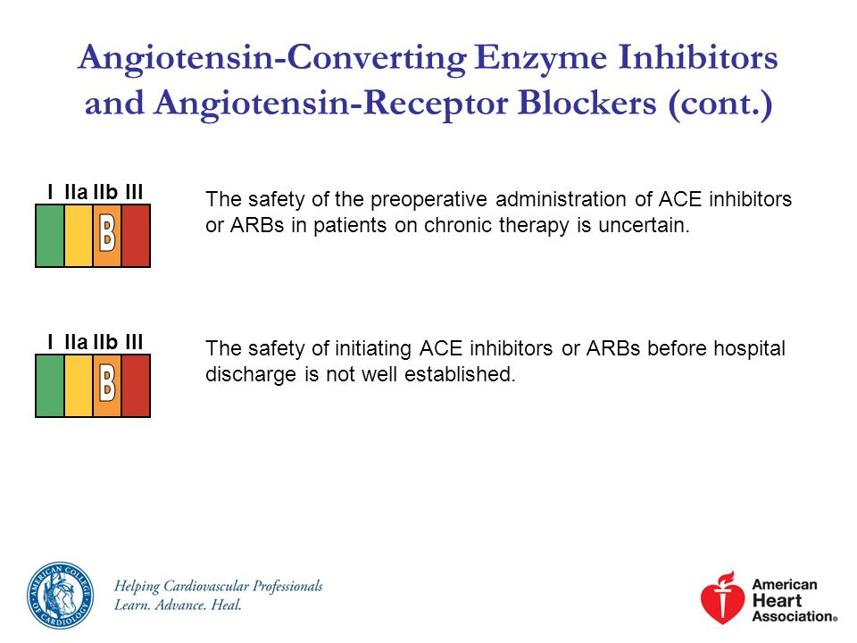 Angiotensin-Converting Enzyme Inhibitors and Angiotensin-Receptor Blockers (cont.) The safety of the preoperative administration of ACE inhibitors or ARBs in patients on chronic therapy is uncertain.