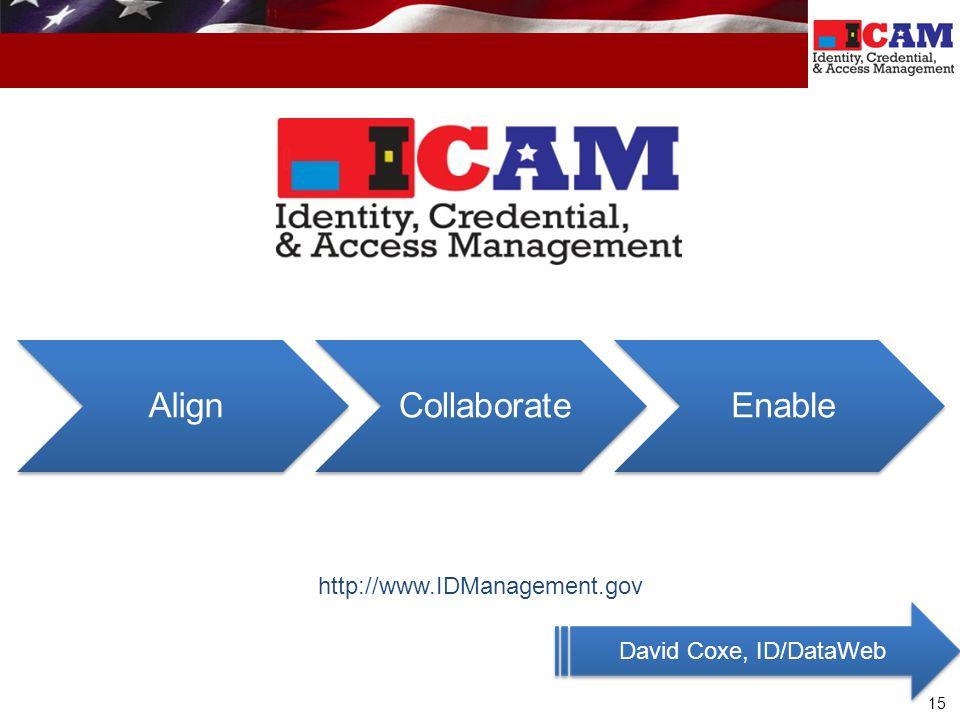 15 http://www.IDManagement.gov David Coxe, ID/DataWeb