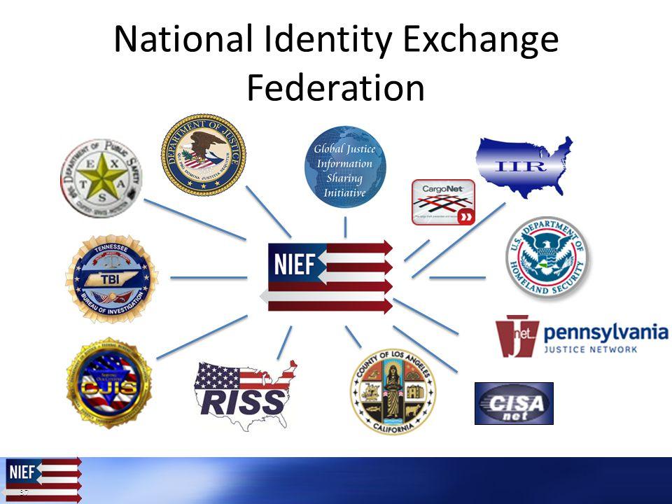 37 National Identity Exchange Federation
