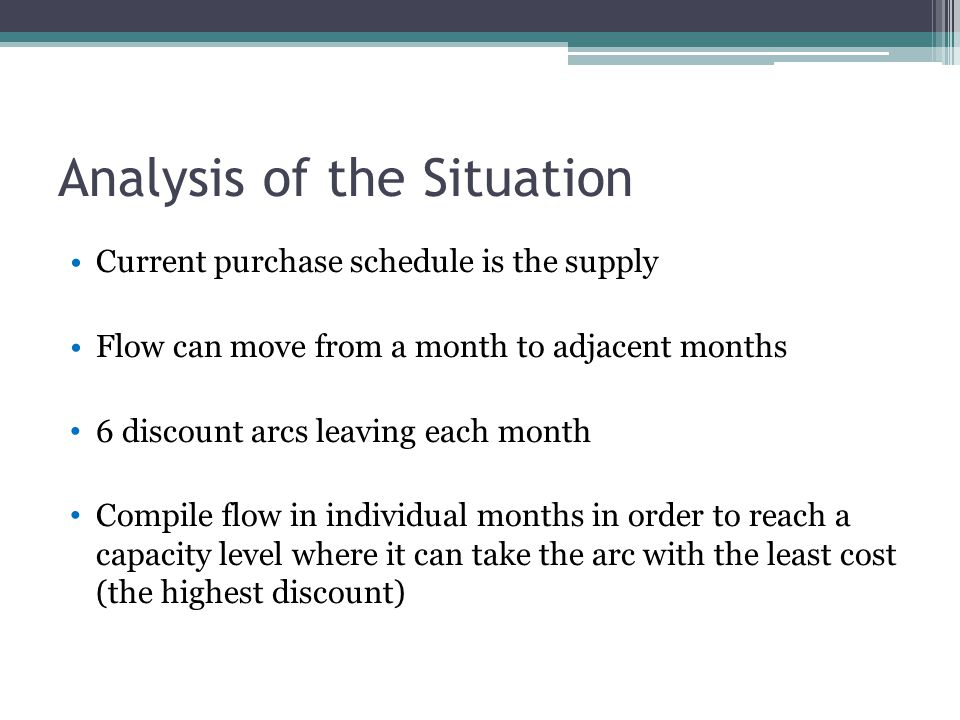Analysis of the Situation Current purchase schedule is the supply Flow can move from a month to adjacent months 6 discount arcs leaving each month Compile flow in individual months in order to reach a capacity level where it can take the arc with the least cost (the highest discount)