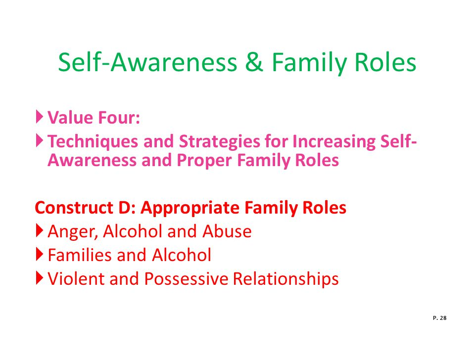 Self-Awareness & Family Roles  Value Four:  Techniques and Strategies for Increasing Self- Awareness and Proper Family Roles Construct D: Appropriate Family Roles  Anger, Alcohol and Abuse  Families and Alcohol  Violent and Possessive Relationships P.