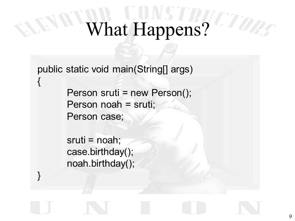 What Happens? 9 public static void main(String[] args) { Person sruti = new Person(); Person noah = sruti; Person case; sruti = noah; case.birthday();