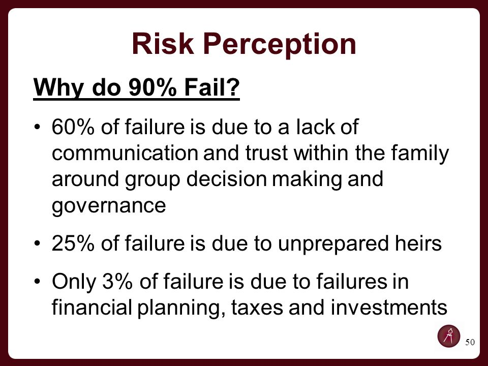 Risk Perception Why do 90% Fail.