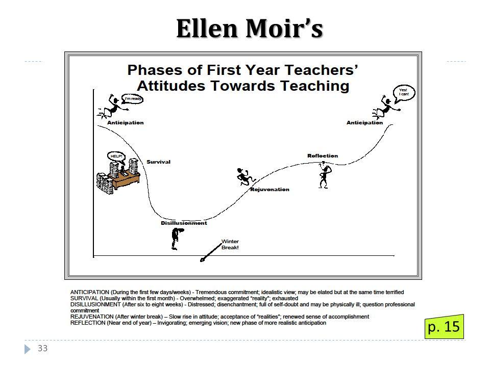 Ellen Moir's 33 p. 15
