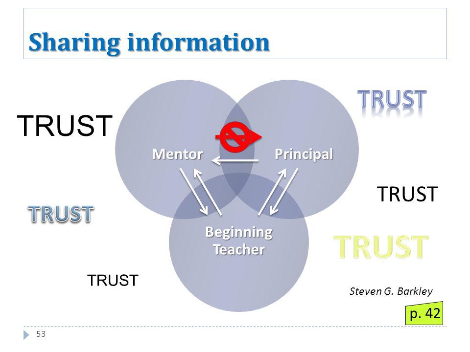 Sharing information Beginning Teacher Principal Mentor TRUST Steven G. Barkley 53 p. 42