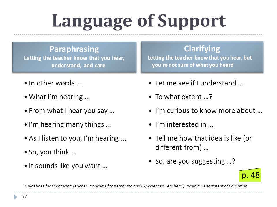 Language of Support Paraphrasing Letting the teacher know that you hear, understand, and care Paraphrasing Letting the teacher know that you hear, understand, and care Clarifying Letting the teacher know that you hear, but you're not sure of what you heard Clarifying Letting the teacher know that you hear, but you're not sure of what you heard In other words … What I'm hearing … From what I hear you say … I'm hearing many things … As I listen to you, I'm hearing … So, you think … It sounds like you want … Let me see if I understand … To what extent ….