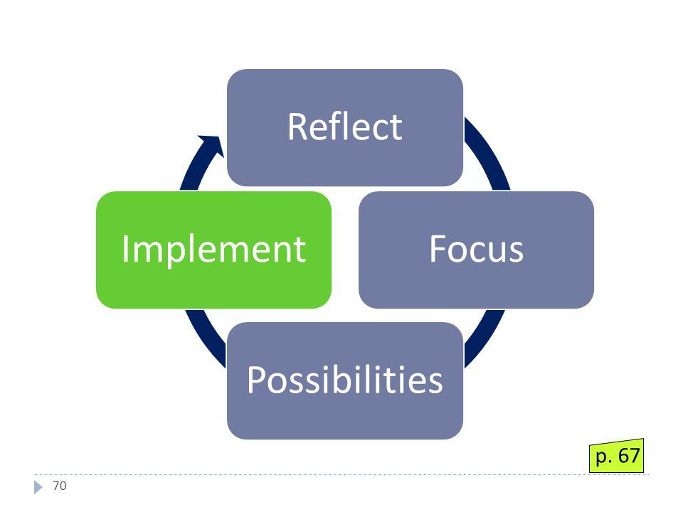 70 ReflectFocusPossibilitiesImplement p. 67