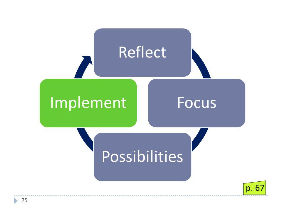 75 ReflectFocusPossibilitiesImplement p. 67