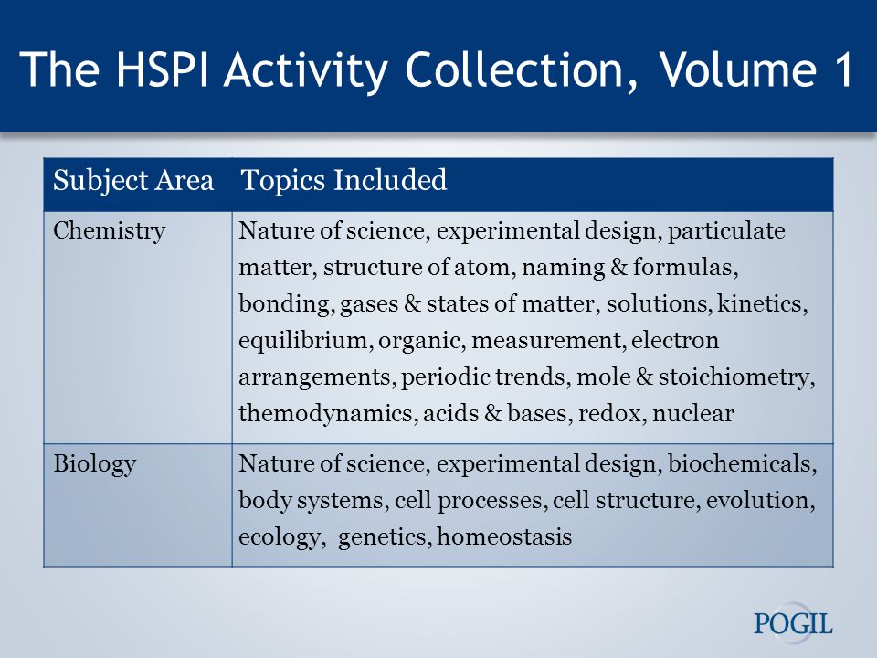 The HSPI Activity Collection, Volume 1 Subject AreaTopics Included Chemistry Nature of science, experimental design, particulate matter, structure of atom, naming & formulas, bonding, gases & states of matter, solutions, kinetics, equilibrium, organic, measurement, electron arrangements, periodic trends, mole & stoichiometry, themodynamics, acids & bases, redox, nuclear Biology Nature of science, experimental design, biochemicals, body systems, cell processes, cell structure, evolution, ecology, genetics, homeostasis