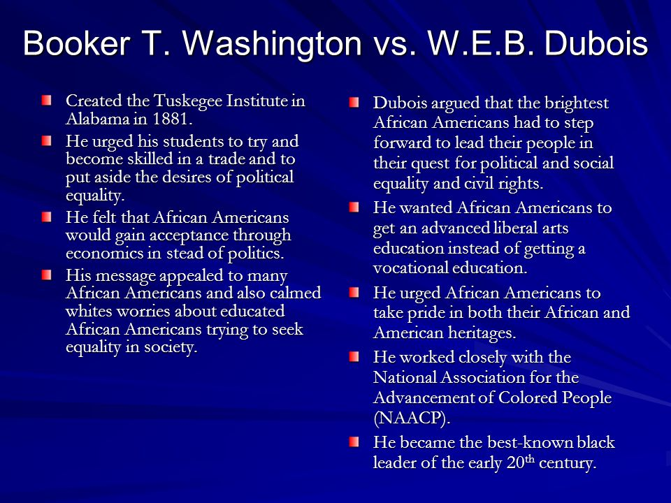 Booker T. Washington vs. W.E.B. Dubois Created the Tuskegee Institute in Alabama in 1881.