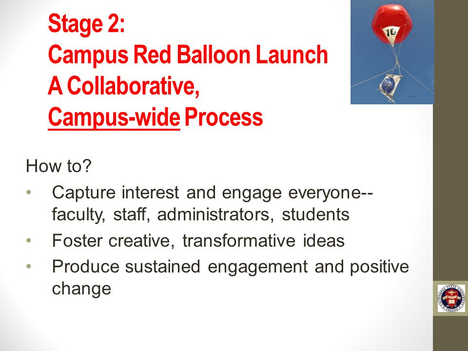 Stage 2: Campus Red Balloon Launch A Collaborative, Campus-wide Process How to.
