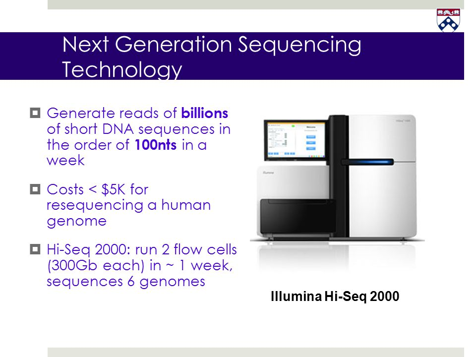 Next Generation Sequencing Technology  Generate reads of billions of short DNA sequences in the order of 100nts in a week  Costs < $5K for resequenc