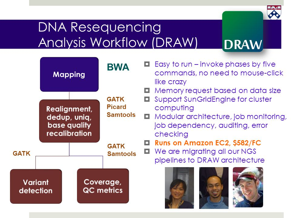 DNA Resequencing Analysis Workflow (DRAW)  Easy to run – invoke phases by five commands, no need to mouse-click like crazy  Memory request based on