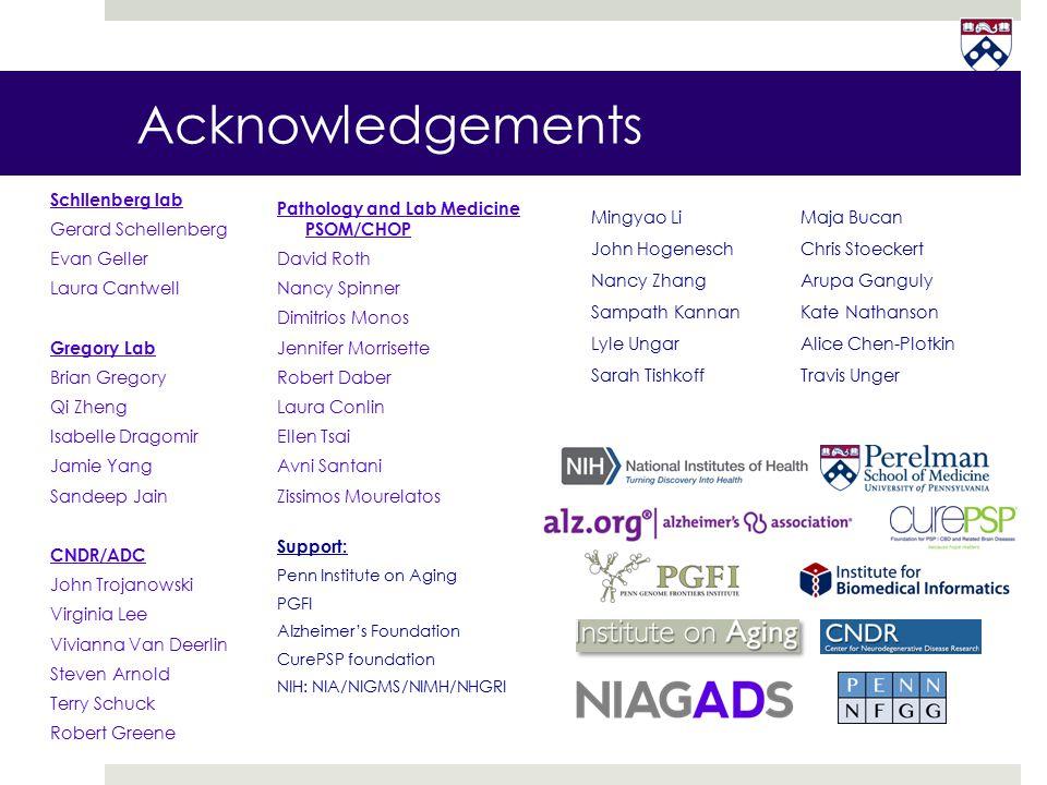 Acknowledgements Pathology and Lab Medicine PSOM/CHOP David Roth Nancy Spinner Dimitrios Monos Jennifer Morrisette Robert Daber Laura Conlin Ellen Tsa