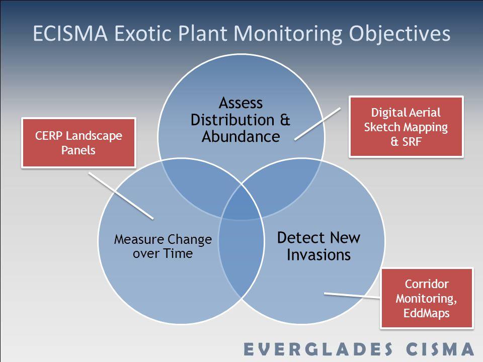ECISMA Exotic Plant Monitoring Objectives Digital Aerial Sketch Mapping & SRF Digital Aerial Sketch Mapping & SRF CERP Landscape Panels Corridor Monitoring, EddMaps