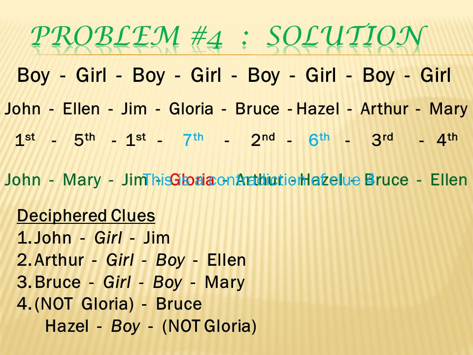 Boy - Girl - Boy - Girl - Boy - Girl - Boy - Girl Deciphered Clues 1.John - Girl - Jim 2.Arthur - Girl - Boy - Ellen 3.Bruce - Girl - Boy - Mary 4.(NO