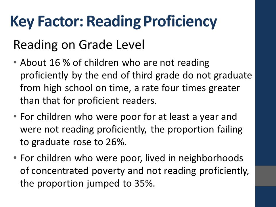 Reading on Grade Level About 16 % of children who are not reading proficiently by the end of third grade do not graduate from high school on time, a rate four times greater than that for proficient readers.