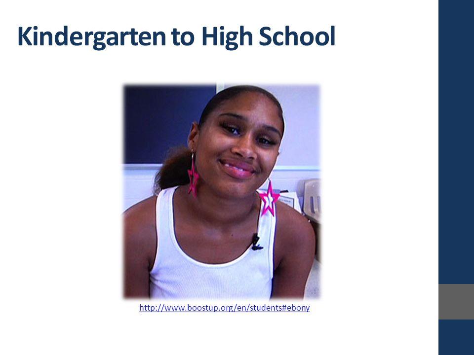 http://www.boostup.org/en/students#ebony Kindergarten to High School