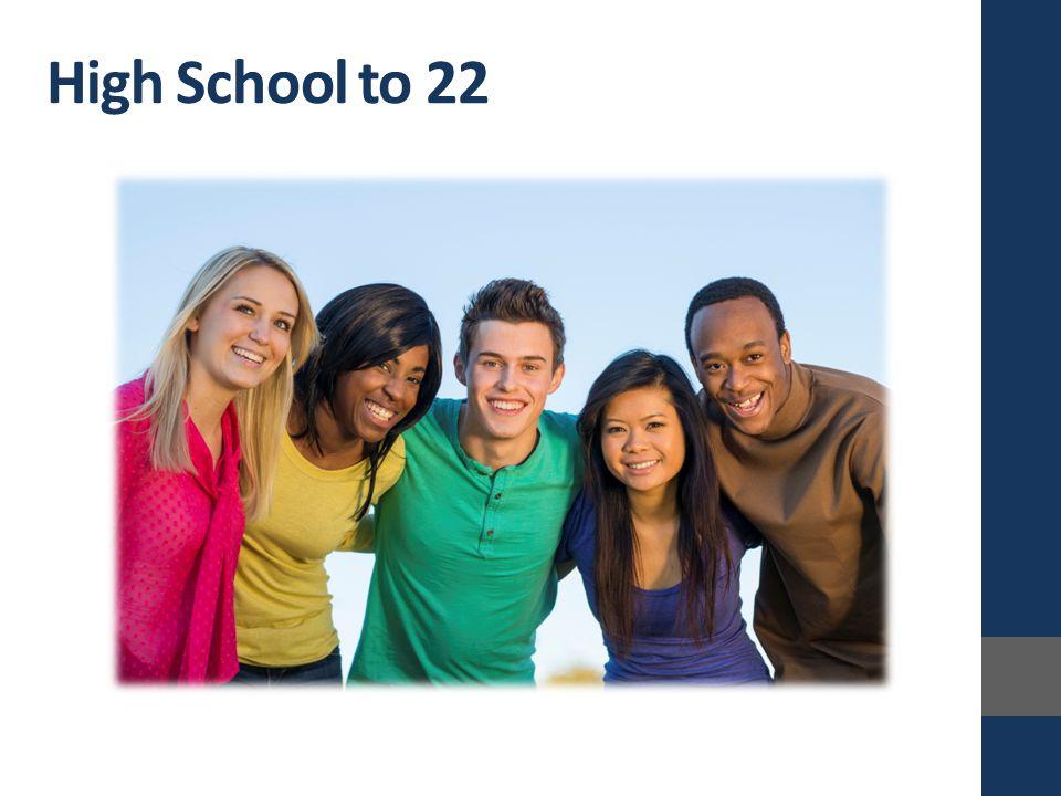 High School to 22