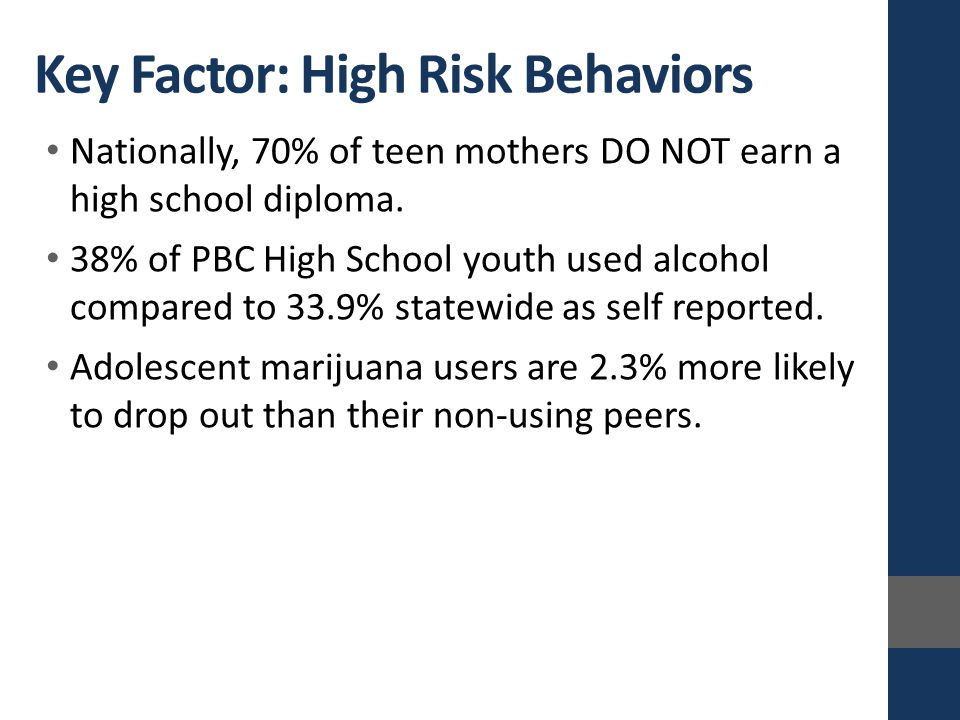 Nationally, 70% of teen mothers DO NOT earn a high school diploma.