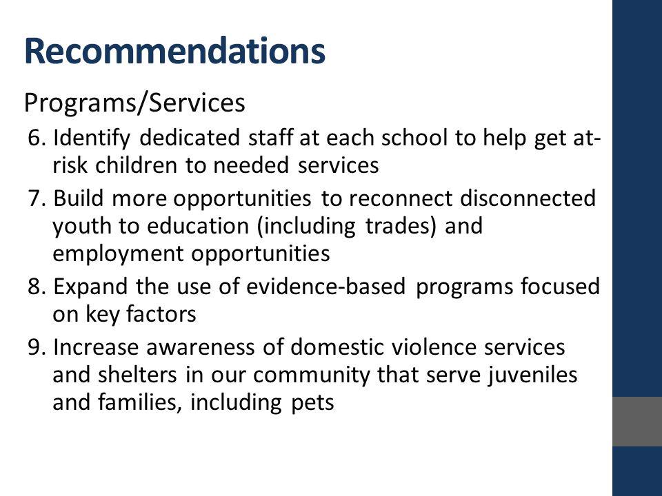 Programs/Services 6.